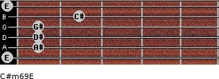 C#m6/9/E for guitar on frets 0, 1, 1, 1, 2, 0