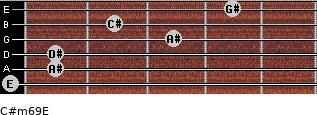 C#m6/9/E for guitar on frets 0, 1, 1, 3, 2, 4