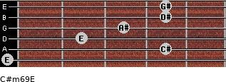 C#m6/9/E for guitar on frets 0, 4, 2, 3, 4, 4