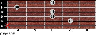 C#m6/9/E for guitar on frets x, 7, 6, 6, 4, 6