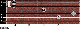 C#m6/9/E for guitar on frets x, 7, 8, 6, 4, 4
