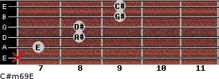 C#m6/9/E for guitar on frets x, 7, 8, 8, 9, 9