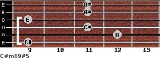 C#m6/9#5 for guitar on frets 9, 12, 11, 9, 11, 11