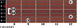C#m6/9#5 for guitar on frets 9, 12, 8, 8, x, 12