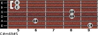 C#m6/9#5 for guitar on frets 9, 6, 8, 8, 5, 5
