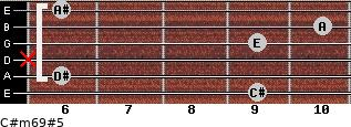 C#m6/9#5 for guitar on frets 9, 6, x, 9, 10, 6