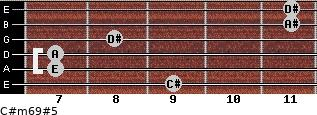 C#m6/9#5 for guitar on frets 9, 7, 7, 8, 11, 11