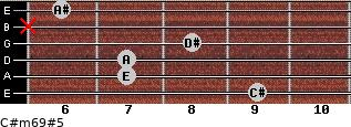 C#m6/9#5 for guitar on frets 9, 7, 7, 8, x, 6