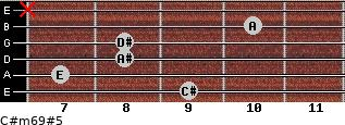 C#m6/9#5 for guitar on frets 9, 7, 8, 8, 10, x