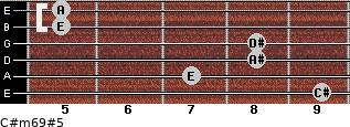 C#m6/9#5 for guitar on frets 9, 7, 8, 8, 5, 5