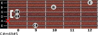 C#m6/9#5 for guitar on frets 9, x, 8, 8, 10, 12