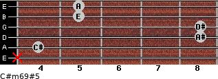 C#m6/9#5 for guitar on frets x, 4, 8, 8, 5, 5