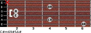 C#m6/9#5/A# for guitar on frets 6, 4, 2, 2, 4, x