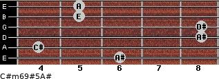 C#m6/9#5/A# for guitar on frets 6, 4, 8, 8, 5, 5