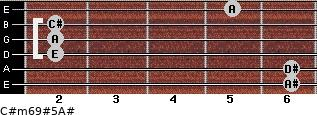C#m6/9#5/A# for guitar on frets 6, 6, 2, 2, 2, 5