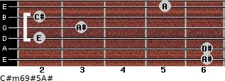 C#m6/9#5/A# for guitar on frets 6, 6, 2, 3, 2, 5