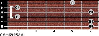 C#m6/9#5/A# for guitar on frets 6, 6, 2, 6, 2, 5