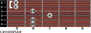 C#m6/9#5/A# for guitar on frets 6, 6, 7, 6, 5, 5