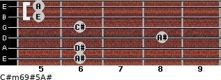C#m6/9#5/A# for guitar on frets 6, 6, 8, 6, 5, 5