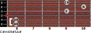 C#m6/9#5/A# for guitar on frets 6, 6, x, 9, 10, 9