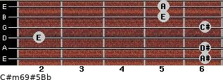C#m6/9#5/Bb for guitar on frets 6, 6, 2, 6, 5, 5