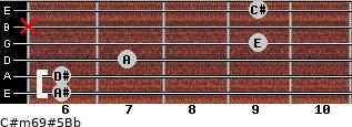 C#m6/9#5/Bb for guitar on frets 6, 6, 7, 9, x, 9