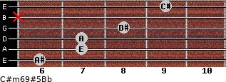 C#m6/9#5/Bb for guitar on frets 6, 7, 7, 8, x, 9