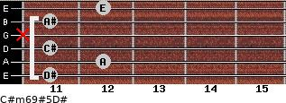 C#m6/9#5/D# for guitar on frets 11, 12, 11, x, 11, 12