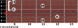 C#m6/9#5/D# for guitar on frets 11, 12, x, 9, 11, 9