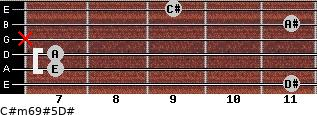 C#m6/9#5/D# for guitar on frets 11, 7, 7, x, 11, 9