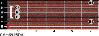 C#m6/9#5/D# for guitar on frets x, 6, 2, 2, 2, 6