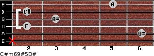 C#m6/9#5/D# for guitar on frets x, 6, 2, 3, 2, 5