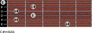 C#m6/Ab for guitar on frets 4, 1, 2, 1, 2, 0