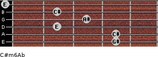 C#m6/Ab for guitar on frets 4, 4, 2, 3, 2, 0