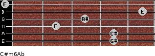 C#m6/Ab for guitar on frets 4, 4, 2, 3, 5, 0