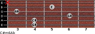 C#m6/Ab for guitar on frets 4, 4, 6, 3, 5, x