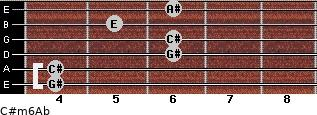 C#m6/Ab for guitar on frets 4, 4, 6, 6, 5, 6