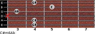 C#m6/Ab for guitar on frets 4, 4, x, 3, 5, 4
