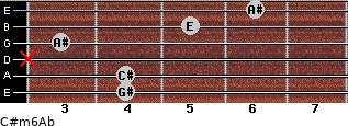 C#m6/Ab for guitar on frets 4, 4, x, 3, 5, 6