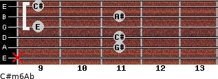 C#m6/Ab for guitar on frets x, 11, 11, 9, 11, 9