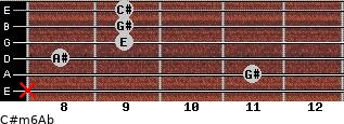 C#m6/Ab for guitar on frets x, 11, 8, 9, 9, 9