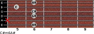 C#m6/A# for guitar on frets 6, x, 6, 6, 5, 6