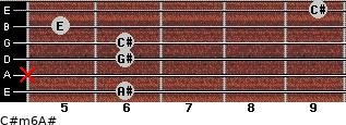C#m6/A# for guitar on frets 6, x, 6, 6, 5, 9