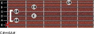C#m6/A# for guitar on frets x, 1, 2, 1, 2, 4