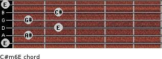 C#m6/E for guitar on frets 0, 1, 2, 1, 2, 0