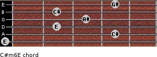 C#m6/E for guitar on frets 0, 4, 2, 3, 2, 4