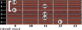 C#m6/E for guitar on frets 12, 11, 11, 9, 11, 9