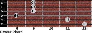 C#m6/E for guitar on frets 12, 11, 8, 9, 9, 9