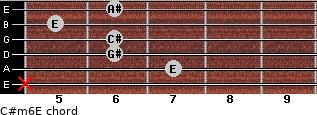 C#m6/E for guitar on frets x, 7, 6, 6, 5, 6