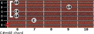 C#m6/E for guitar on frets x, 7, 6, 6, 9, 6